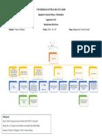 Fundamento - 01 - Velasco Gabriela - S6P2.pdf