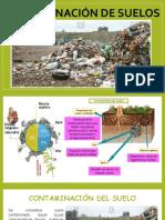 Contaminación de Suelos_MUÑOZ.pptx