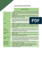 Pauta y minuta + Porciones de intercambio.docx