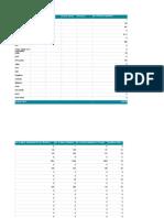 Idea Summary Report ( Jan 2005 - Dec 2008)