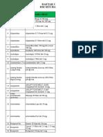 daftar obat KRONIS 2019 (1)