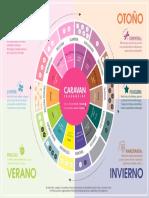 rueda-olfativa_CARAVAN_interactiva