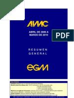 Resumen EGM España