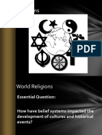 Belief_Systems_Eastern_religions