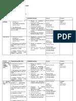 Planificarea-pe-unitati-de-invatare-4