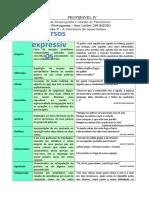 recursos expressivos_ficha_informativa