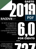 Crecimiento Del Gasto de Hogares en Colombia en Diciembre de 2019 (1)