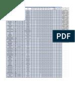INJ2 Master Spreadsheet