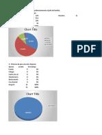 tabulacion encuestas Catedra integradora.xlsx