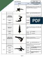 Appendix-№-2-compulsory-exercises-Aerial-hoop-2018-eng