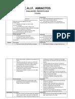 CAIF Abracitos - Evaluación Proyecto 2019