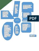 diseño organisacional.docx
