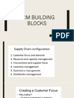 SCM Building Blocks