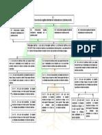 Formato arbol de problemas.doc