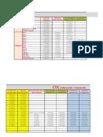 Planning Propuesta a CPSA 2020 01 17