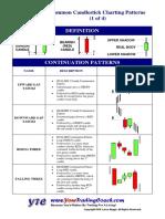 candlestick-poster-v3.pdf