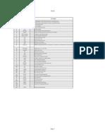 Exhibits Table of Content QC Manual