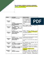 Cronograma Teoria Contable- Verano 2019 2020.doc