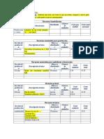 3- 2019-Ficha . Plan de produccion