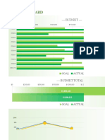kpi-dashboard-template