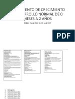 SEGUIMIENTO DE CRECIMIENTO Y DESARROLLO NORMAL DE 0