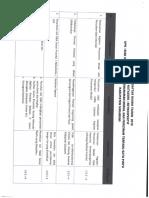 26302-Daftar Resiko DPMPTSP 2018