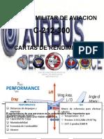 5. CARTAS DE RENDIMIENTO(1).pptx