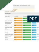 Statistik PPDB SMK tahap 3.docx