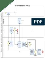 1571333497-ejecución de inversiones-mapa de proceso
