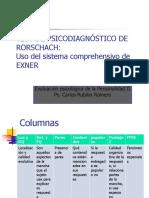 Exner-Tabulacion-Rorschach-pdf.pdf