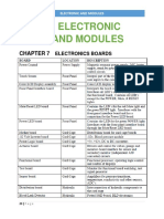 Electronics module - Fresenius