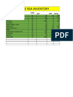 Inventario de suministros en almacén de Ponce (artículos por entregar)