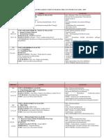 RINGKASAN RPT f5 (1).docx