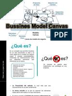MODELO CANVAS.pptx