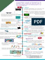 Era digital timeline