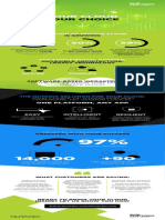 Infographic Private Cloud.pdf