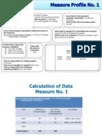 Measure Profile-Procurement 2016-CIVIL WORKS