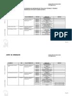 Listas Definitivas Pruebas Ciclo Formativo 2010