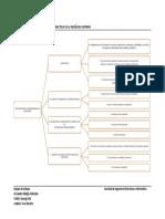 tarea 3- mapa conceptual - aspectos basicos de la formacion bas en comp