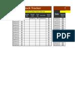 Colletrel Tracker Pramod