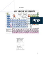 Properties Sheet -MT