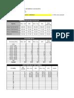 HASIL TPM THP 1 - DINAS PENDIDIKAN.xls