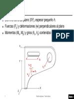 Flexion placas planas