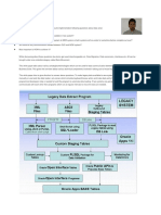 Data Conversion Strategies In Oracle E-Business Suite Implementation