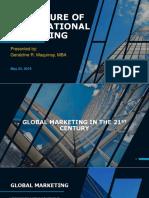 International Marketing_FutureofIntlMktg