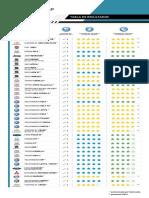 LATIN NCAP RESULTADOS 2019.pdf