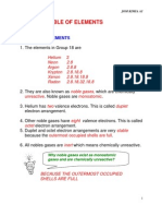 CHEM SPM Chapter 4 Periodic Tble Teacher Copy
