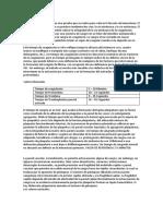Introducción Hematología