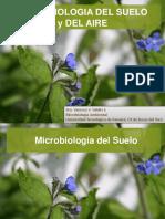 microbiologia del suelo y aire.pdf