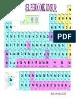 tabel-periodik-unsur